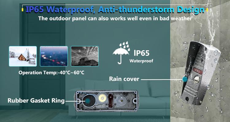 Waterproof outdoor unit